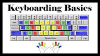 https://sites.google.com/a/uxbridge.k12.ma.us/tafttech/home/keyboard%20basics.png