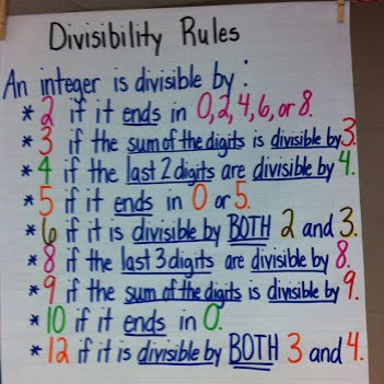Math Notes - Mrs  Jones 6th Grade