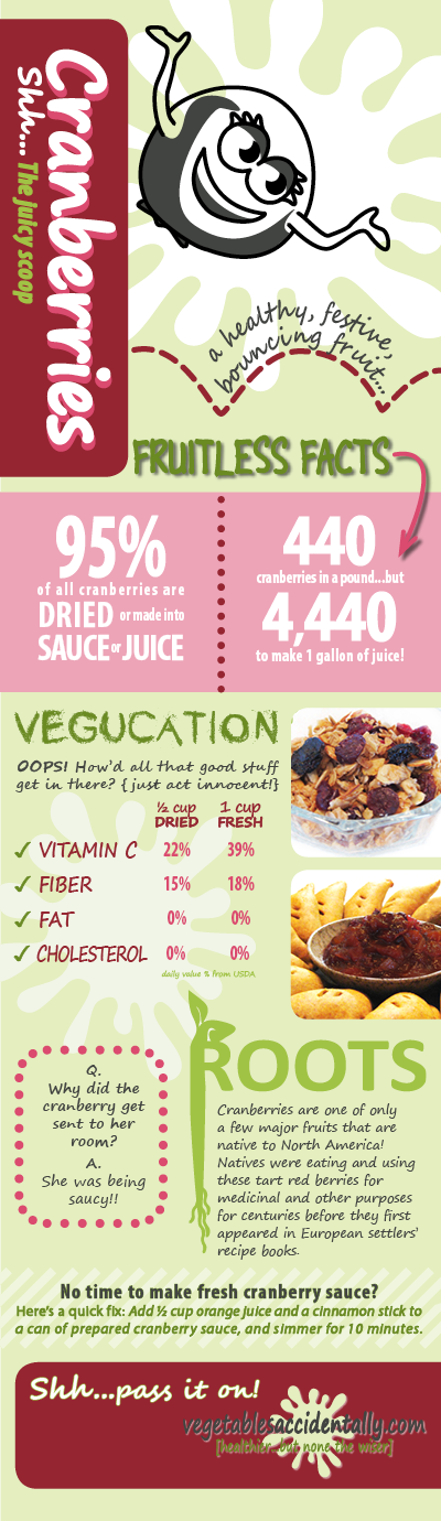 /Vegetables-Accidentally-Infographic-Cranberry