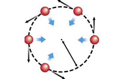 Physics (Unit 5) Uniform Circular Motion and Newton\'s Law of ...