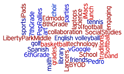 Documents - Coach Spence's 7th Grade Social Studies Class