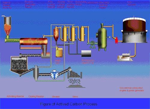 Биогазовые установки (производство Китай) - Магазин ВолгаВетер 11de35fb00d2c