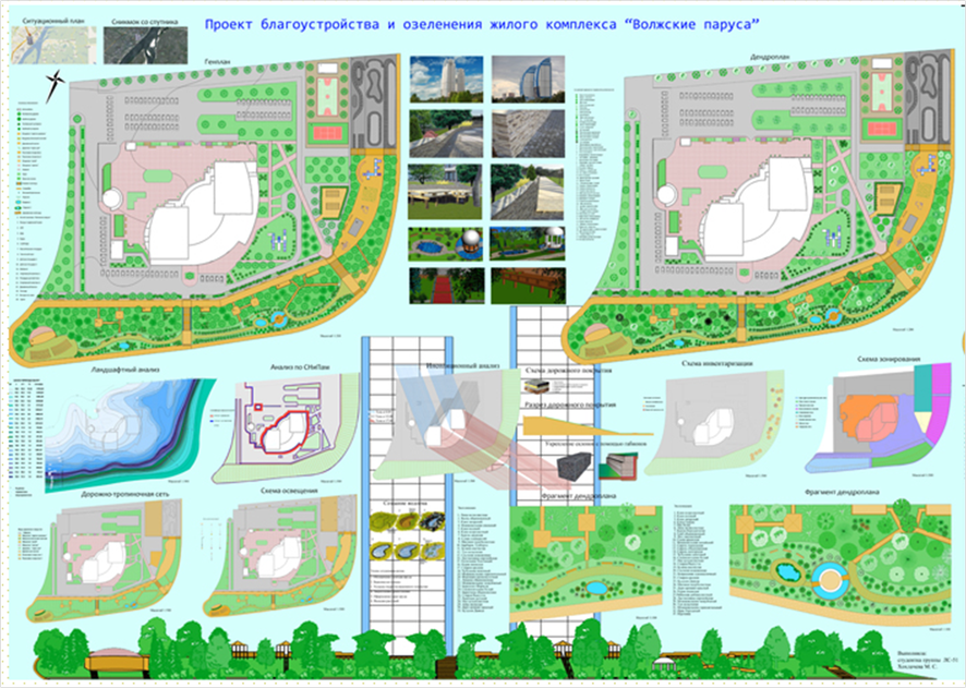Дипломный проект Кафедра садово паркового и ландшафтного  Дипломный проект