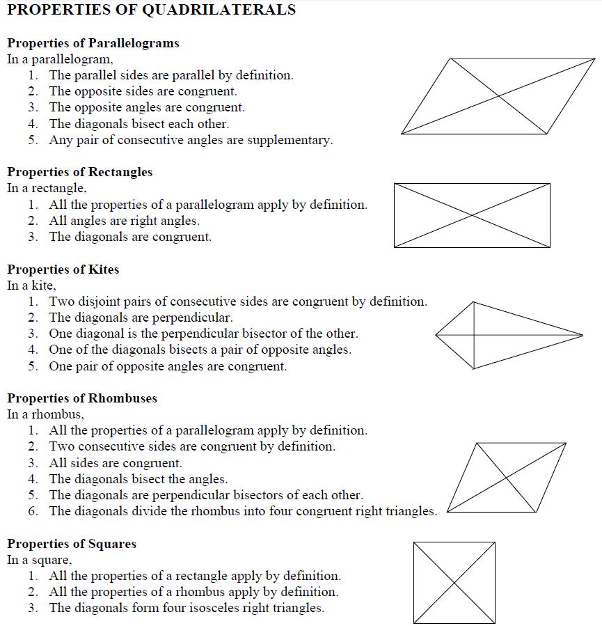 Integrated Math 1 - Mr. Blair\'s Math Class