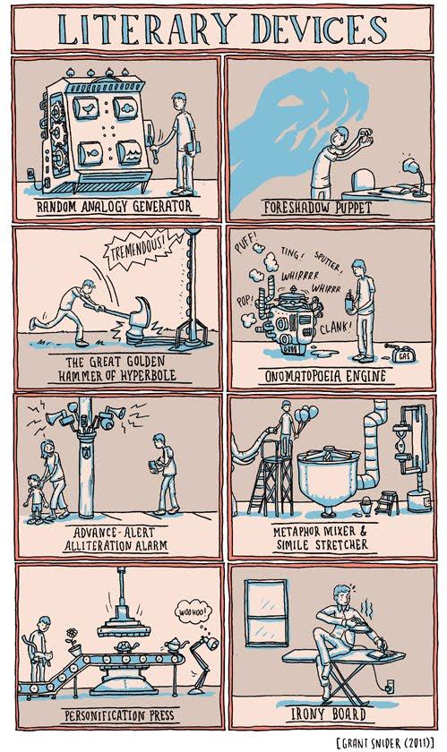 literary terms-irony
