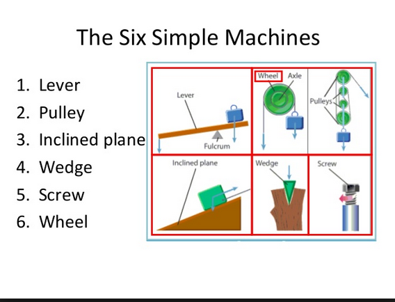 what is a lever simple machine