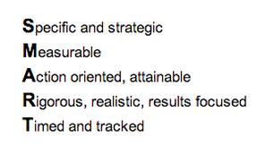 SMART Goals - WPS Teacher Evaluation Guide