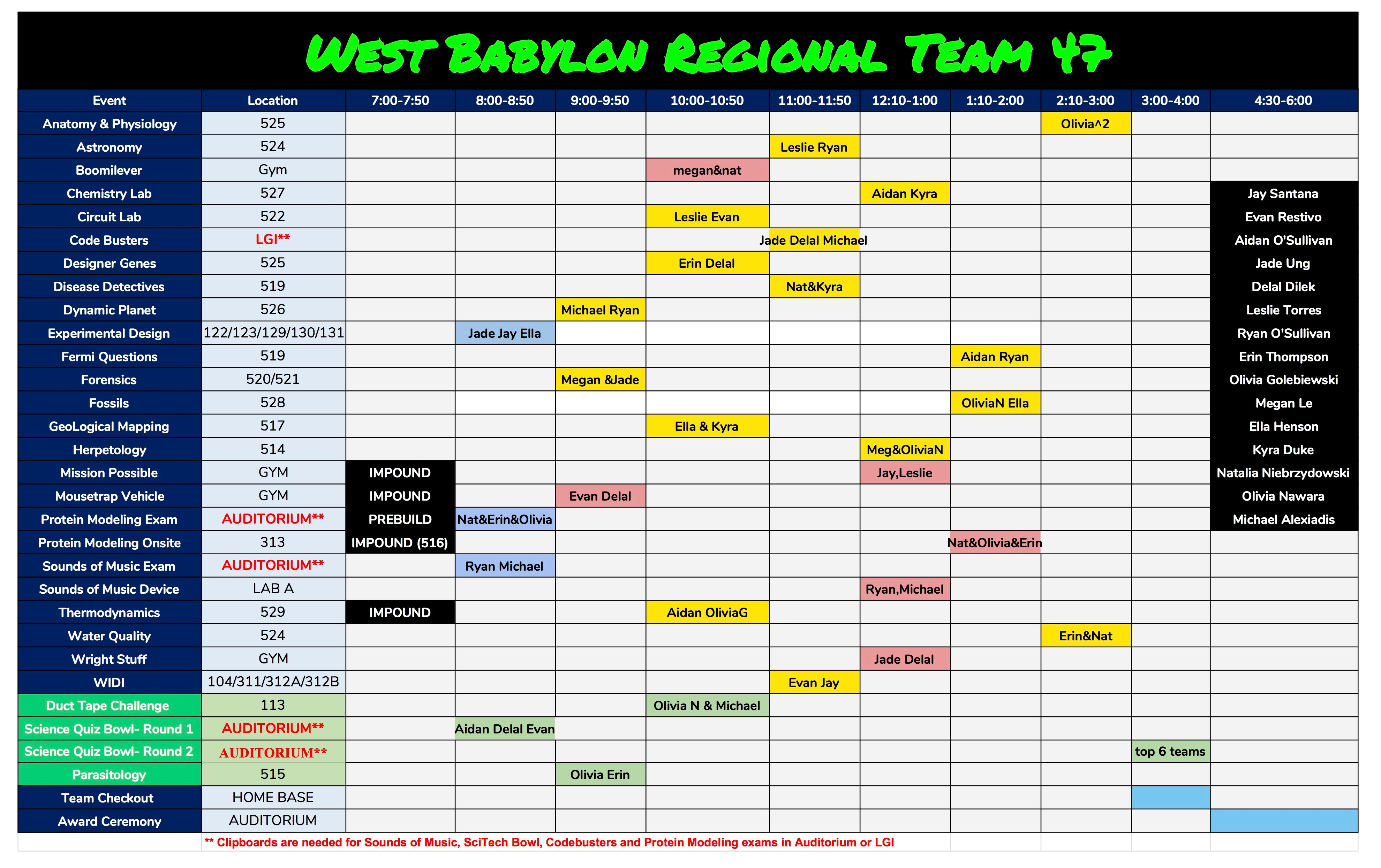 Regionals: Jan  26th, 2019 - Ms  A  Durbin