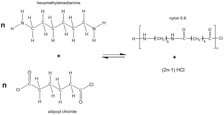 Of Nylon Synthesis And 90