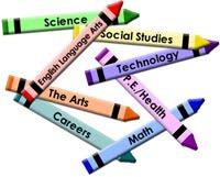 Curriculum Revision