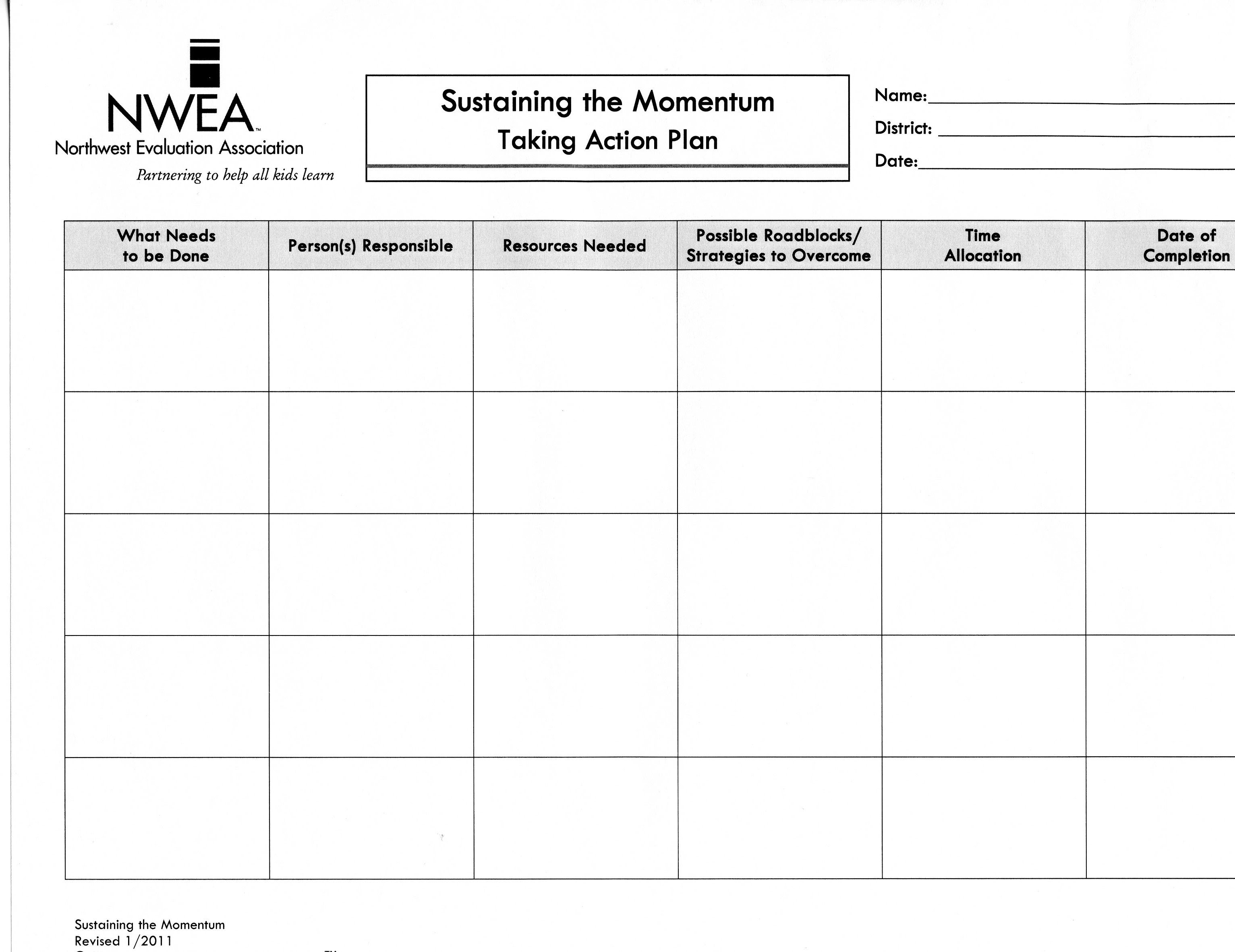 NWEA MAP Goal Setting Worksheets *EDITABLE