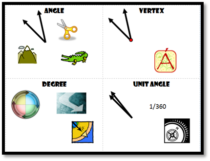 Lesson Plan 2 - TAT2 Task Three Instructor's Manual