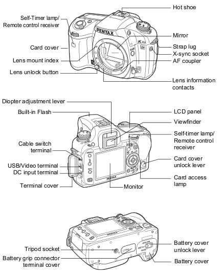parts of the digital slr camera