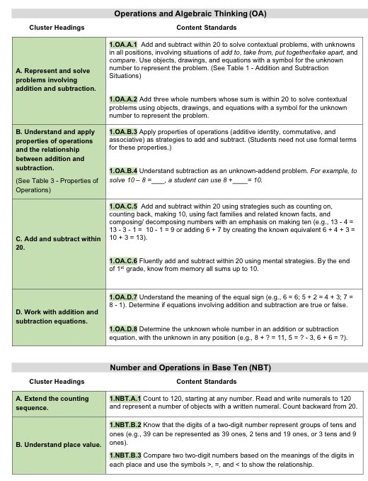 8 Look For And Express Regularity In Repeated Reasoning