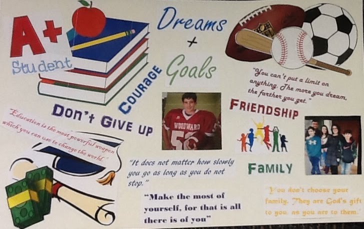 Liam's Vision Board - English 8EP - Williams