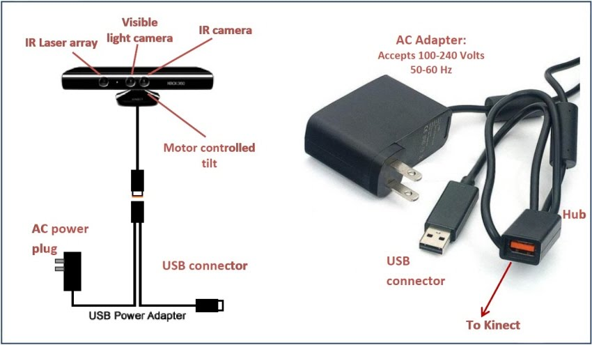 2  Plug in and test the kinect - wirks