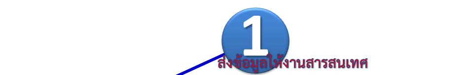 https://sites.google.com/a/wr.ac.th/chatreewr/900-na-khea-khxmul