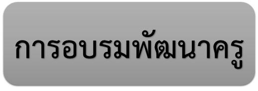 https://sites.google.com/a/wr.ac.th/chatreewr/900-na-khea-khxmul/kar-xbrm-phathna-tnxeng