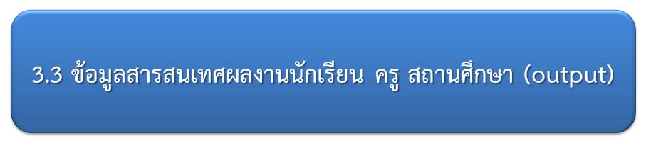https://sites.google.com/a/wr.ac.th/chatreewr/phl-ngan