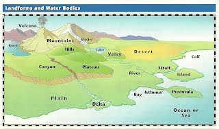 Worksheets Landforms And Bodies Of Water Worksheets landform and water bodies jpgheight188width320 map skills 101