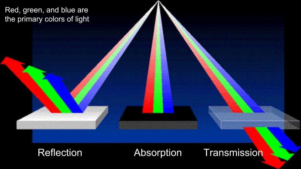 light transmission diagram   26 wiring diagram images