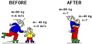 Momentum Xcp Physics