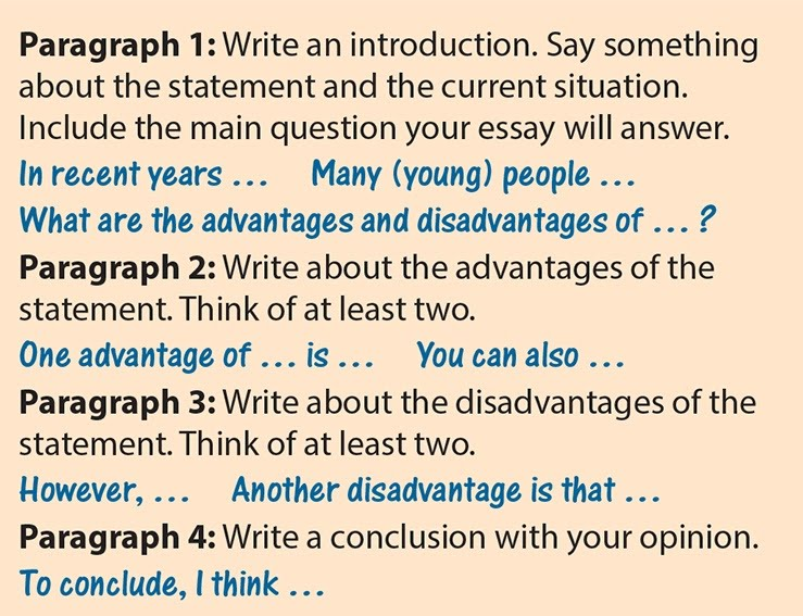 write a discussion essay 100 125 words on the following topic you should never eat fast food follow the writing guide on page 42 - Writing A Discussion Essay