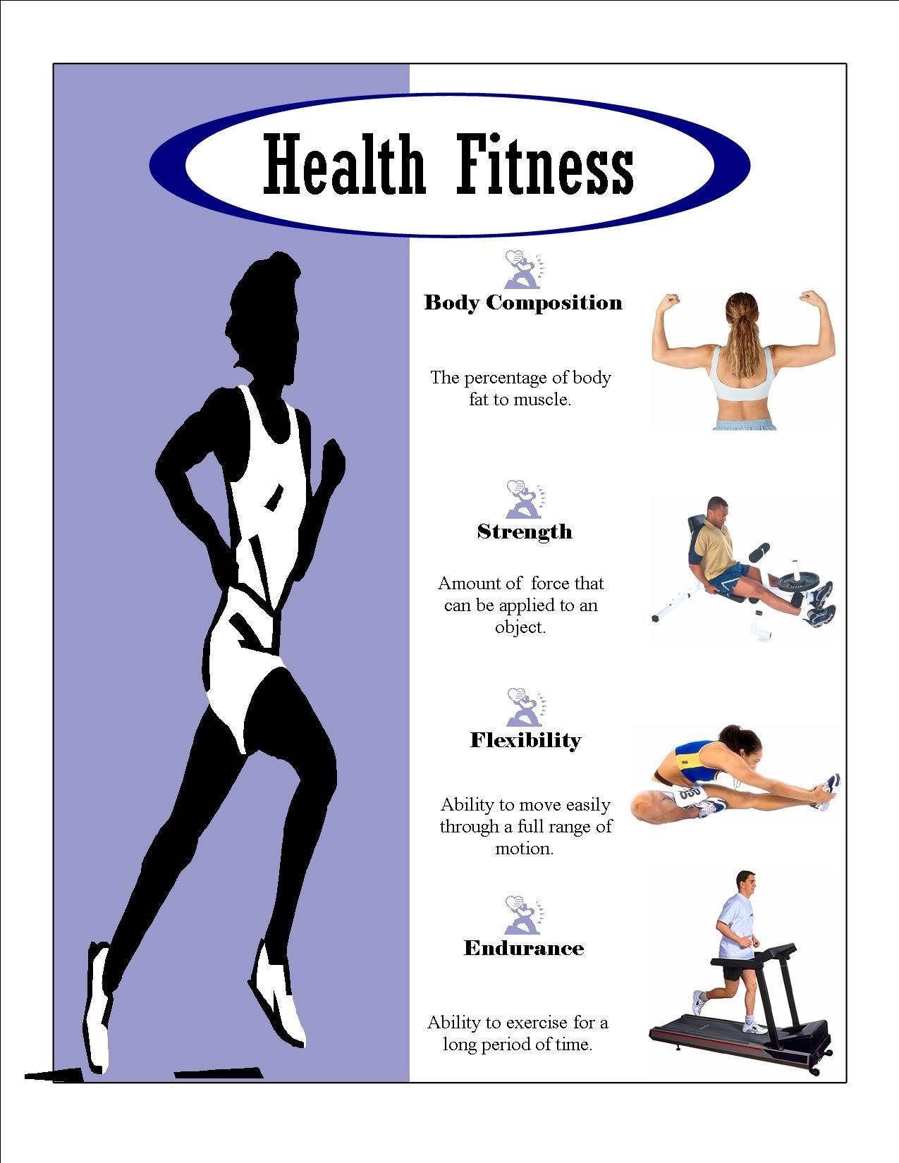 Bbc Gcse Bitesize Exercise And Training 666x1064