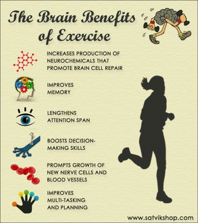 The Brain Benefits of Physical Exercise - PE-Project