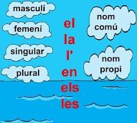 http://www.edu365.cat/primaria/muds/catala/determinants/index.htm#
