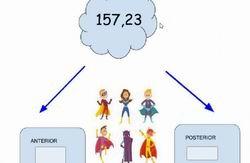 https://sites.google.com/a/xtec.cat/rdzereral/cm-i-cs-matematiques/decimals/2020-09-21%2015_18_33-Nombre%20protagonista%20del%20dia%20-%20Ficha%20interactiva.jpg