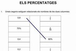 https://es.liveworksheets.com/worksheets/ca/Matem%C3%A0tiques/Percentatges/Els_percentatges_pu346456mb