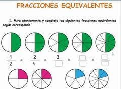 https://sites.google.com/a/xtec.cat/rdzereral/cm-i-cs-matematiques/fraccions/2020-10-16%2009_05_05-Fracciones%20equivalentes%20-%20Ficha%20interactiva.jpg