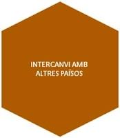 INTERCANVIS AMB ALTRES PAÏSOS