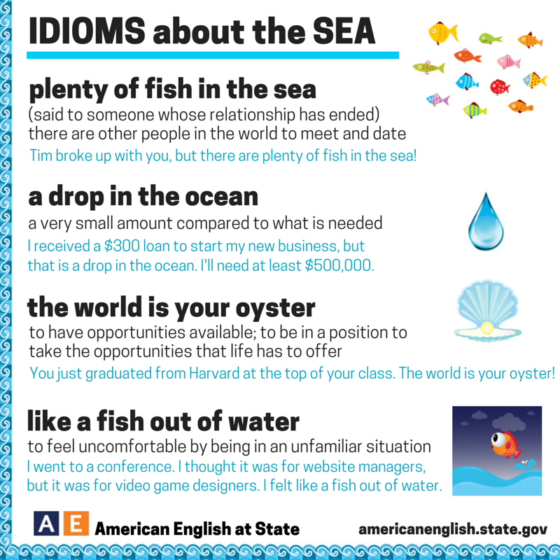 Sea Idioms Idiomes English Deutsch Ele Aicle Clil