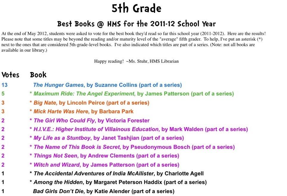 5th Grade Best Books 2011-12 - HMS Library