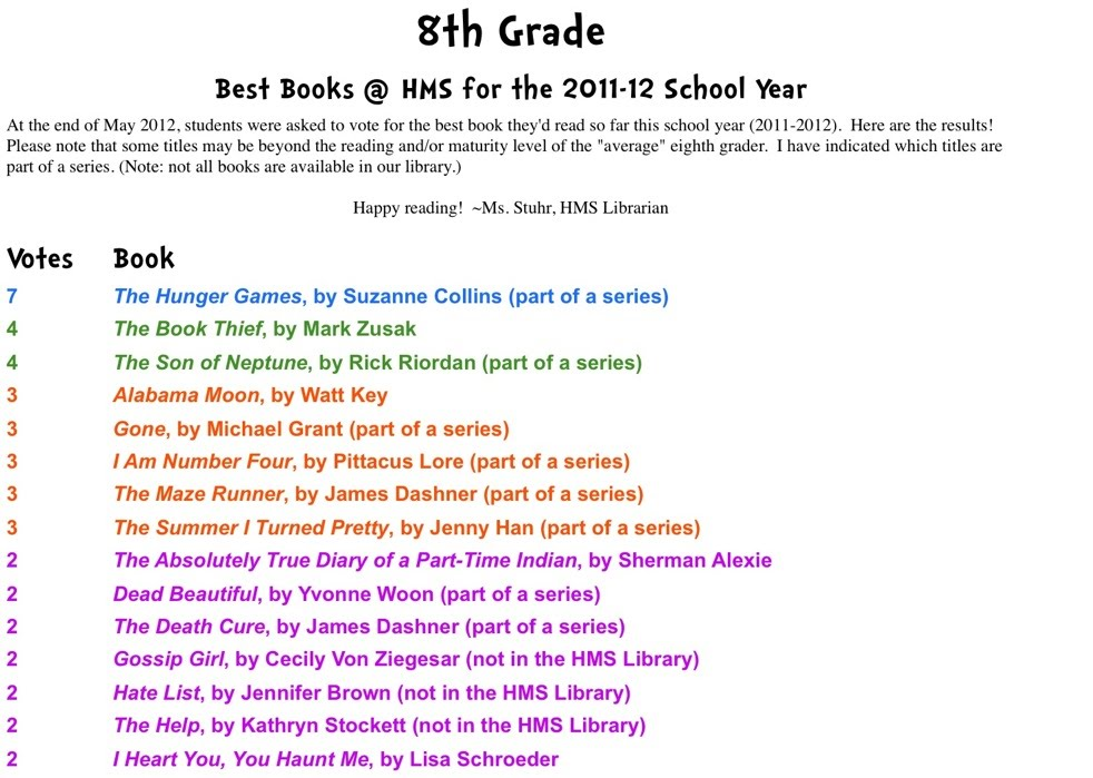 8th Grade Best Books 2011-12 - HMS Library