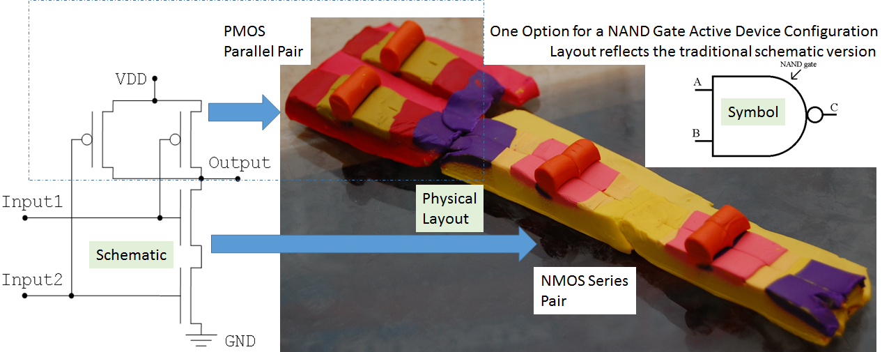 One option for a NAND gate implementation