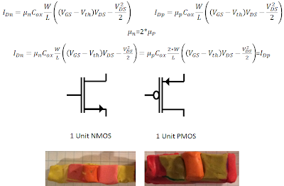 NMOs and PMOS On resistance balancing with width