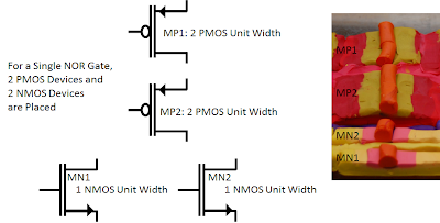 NOR Transistors on Schematic and Layout