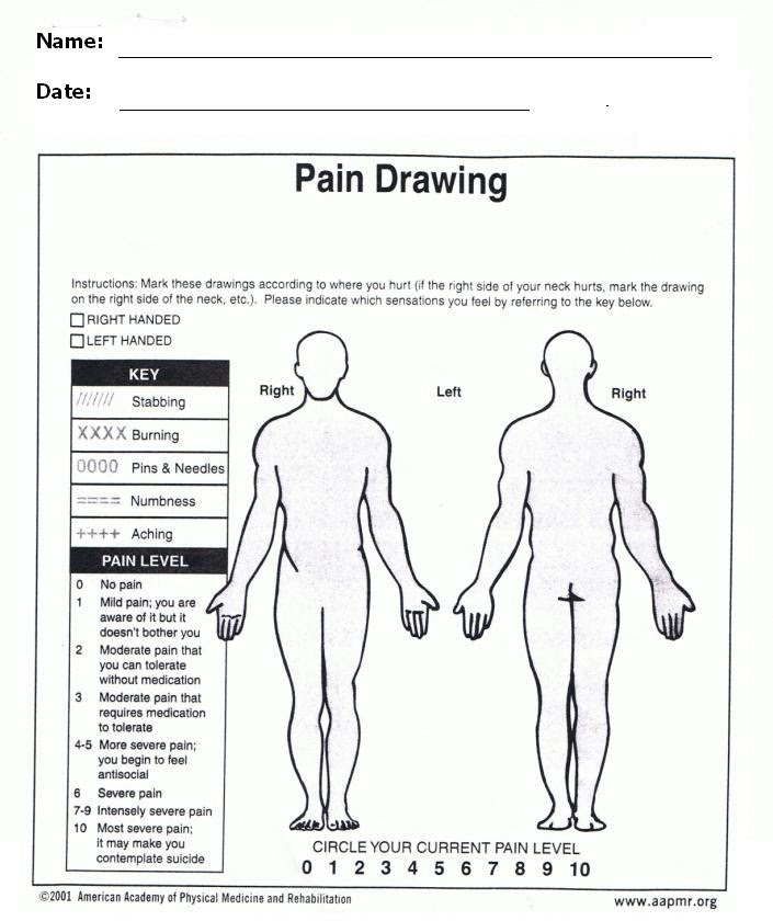 a overview of pain assessments rh sites google com Patient Body Pain Chart Assessement Treatment Flow Diagram