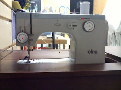 Guide To Elna Troubleshooting 40 Mimi Choy Beauteous How To Thread A Elna Sewing Machine