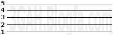 پنج خط حامل موسیقی - محل قرارگیری نت ها روی این 5 خط است