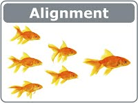 Strategic Alignment