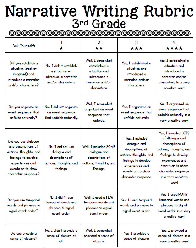 assessment rubric for personal narrative essays