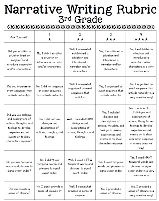 rubric for narrative writing An easy way to evaluate student writing is to create a rubric writing rubrics samples of basic narrative writing rubric criteria: 4 advanced 3.