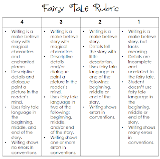 grade 2 fairy tale writing rubric. Black Bedroom Furniture Sets. Home Design Ideas