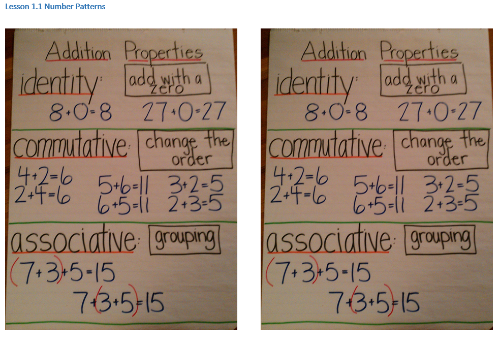 The Complete Math Mini Anchor Charts Pdf Word Doent Are Attached At Bottom Of This Webpage
