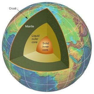 layers of the earth 3rd grade science lessons. Black Bedroom Furniture Sets. Home Design Ideas