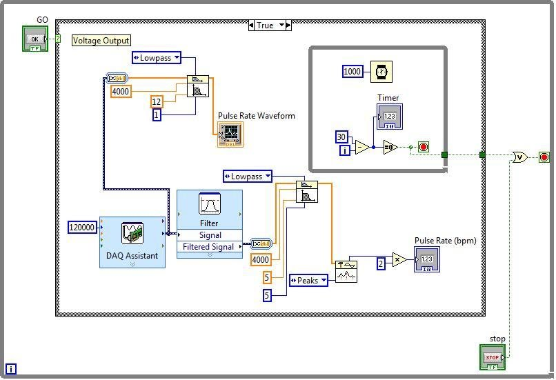 Data Acquisition And Analysis Using Labview Bioe 401 Pulse Rate